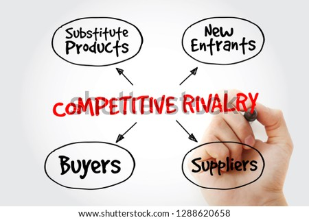 Competitive Rivalry five forces mind map flowchart with marker, business concept for presentations and reports #1288620658