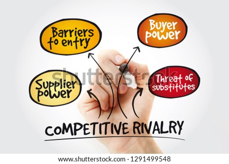 Competitive Rivalry five forces mind map flowchart with marker, business concept for presentations and reports #1291499548