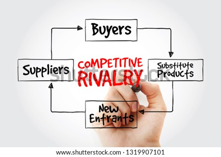 Competitive Rivalry five forces mind map flowchart with marker, business concept for presentations and reports #1319907101