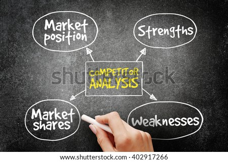 Competitor analysis mind map business concept on blackboard