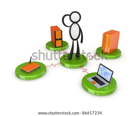 Computer devices around 3d small person. Isolated on white background.
