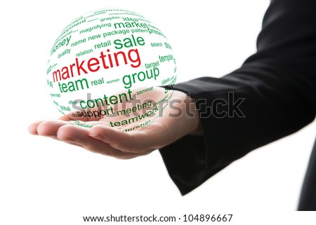 Concepr of marketing