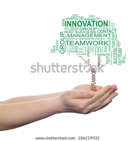 Concept conceptual text word cloud on man hand, tagcloud isolated on white background, metaphor to business, team, teamwork, management, effective, success, communication, company, group or symbol