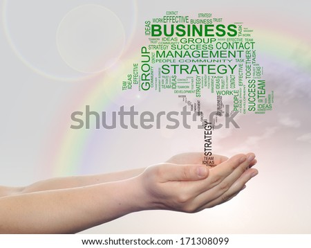 Concept conceptual text word cloud on man hand,tagcloud on rainbow sky  background, metaphor to business, team, teamwork, management, effective, success, communication, company, cooperation or symbol