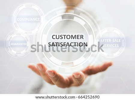 Concept For Customer Satisfaction On Virtual Screen #664252690