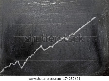 Concept of a positive statistical trend on big blackboard wall