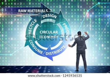 Concept of circular economy with businessman #1245936535
