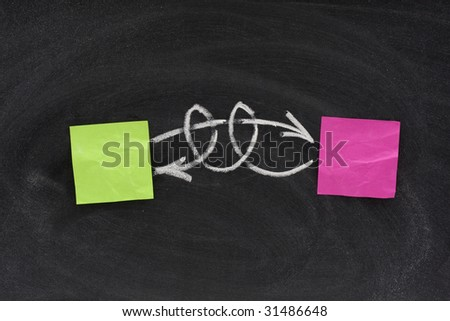 concept of complicated relationship, interaction or feedback, presented on blackboard with two blank sticky notes and white chalk