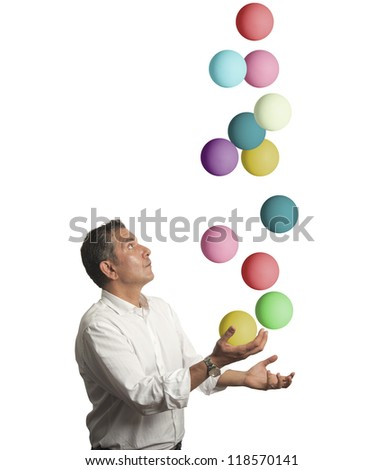 Concept of difficulty in business