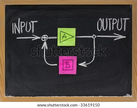 concept of feedback presented as flow chart on blackboard with sticky notes and white chalk