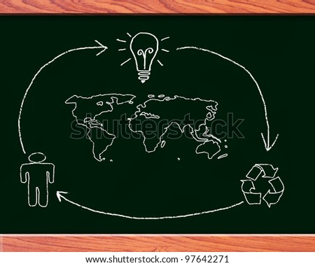 Concept of global warming, drawing on the blackboard.