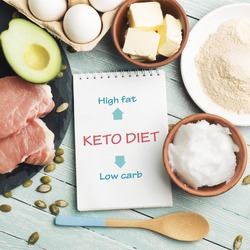 Concept of ketogenic diet. Notepad with text, spoon and dietary food on light table.