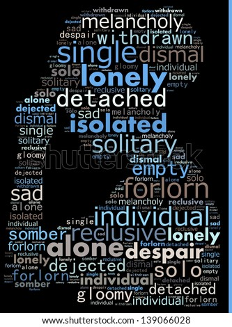 Concept of loneliness in word collage