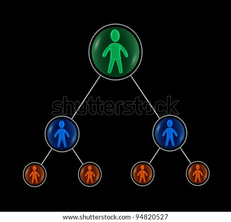 Concept of organization, network and communication/Organization Chart