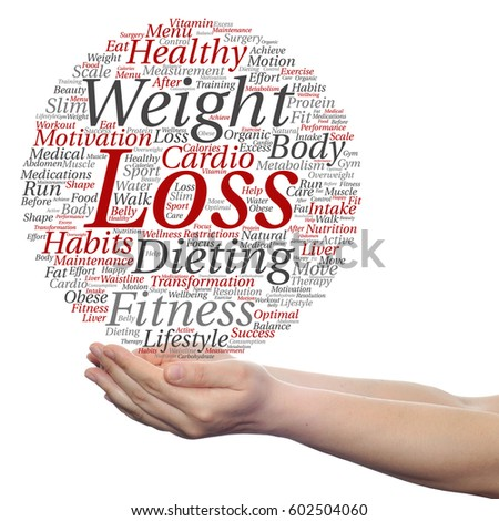 Concept or conceptual weight loss healthy dieting transformation circle word cloud in hands isolated on background metaphor to fitness motivation, lifestyle, before and after workout slim body beauty