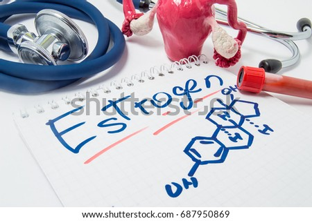 Concept photo of female sex hormone Estrogen and its level in body. Drawn chemical formula of estrogen lies beside anatomical shape of uterus with ovaries, lab tube with blood and stethoscope
