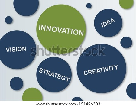 Concept Wallpaper | Innovation - Creativity - Vision ...