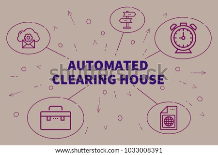 Conceptual business illustration with the words automated clearing house