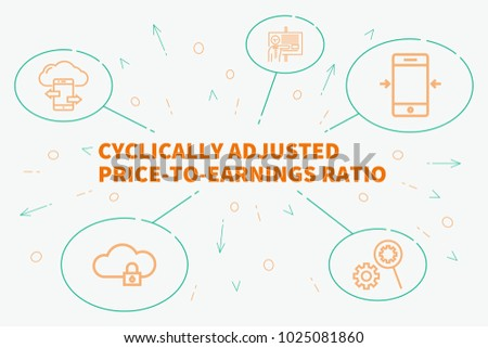 Conceptual business illustration with the words cyclically adjusted price-to-earnings ratio