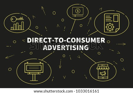Conceptual business illustration with the words direct-to-consumer advertising