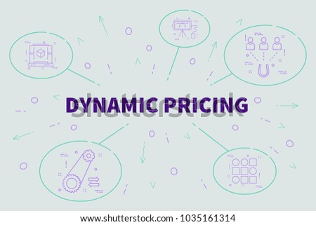 Conceptual business illustration with the words dynamic pricing
