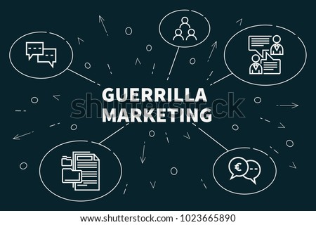 Conceptual business illustration with the words guerrilla marketing