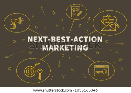 Conceptual business illustration with the words next-best-action marketing