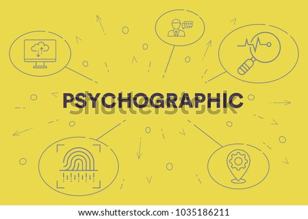 Conceptual business illustration with the words psychographic