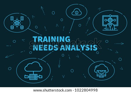 Conceptual business illustration with the words training needs analysis