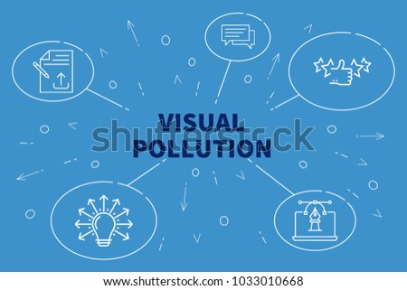 Conceptual business illustration with the words visual pollution
