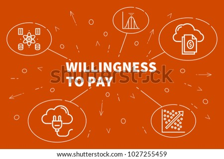 Conceptual business illustration with the words willingness to pay