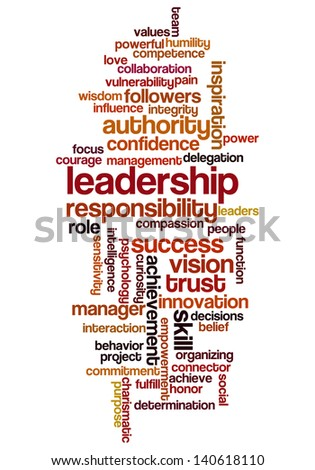 Conceptual cloud containing words related to leadership, business, innovation, success. Also available as vector.