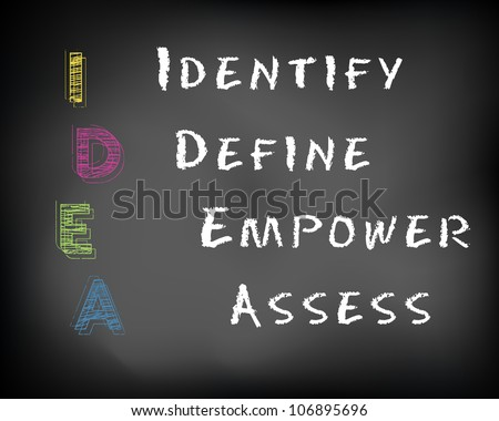 Conceptual IDEA acronym on black chalkboard (Identify Define Empower Assess)