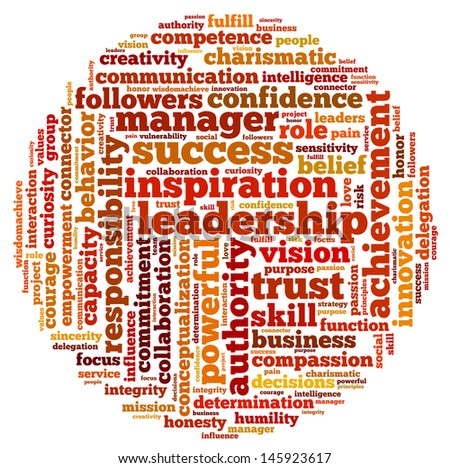 Conceptual illustration of a tag cloud containing words related to leadership, business, innovation, success  in the shape of the circle.