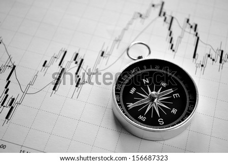 Conceptual image of a navigational magnetic compass on a fluctuating business graph with copyspace above