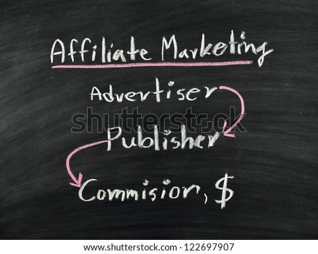 conceptual of affiliate market written on blackboard