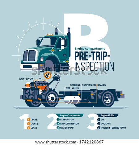 Conceptual scheme preforming a pre-trip inspection on a class B truck, with the check list of the checked hubs, units, liquids and their states. Imagine de stoc ©