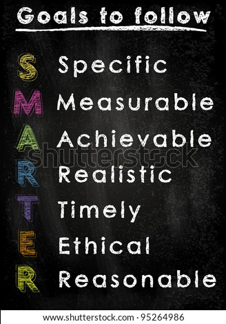 Conceptual SMARTER Goals acronym on black chalkboard (Specific, Measurable, Achievable, Realistic, Timely, Ethical, Reasonable)