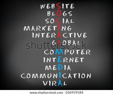 Conceptual SOCIAL MEDIA acronym on black chalkboard