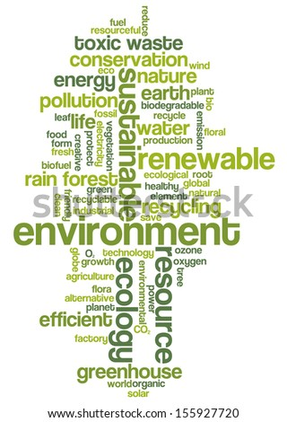 Conceptual tag cloud containing words related to ecology, environment, pollution, renewable resources, recycling, conservation, efficiency...