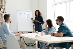 Confident African American businesswoman mentor training staff, presenting stats, diagrams on white board, making flip chart presentation at meeting, explaining strategy, marketing plan at briefing