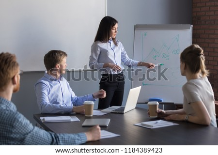 Confident female business coach or team leader giving presentation in meeting room presenting project results to colleagues reporting about sales growth explaining graph on flipchart at training