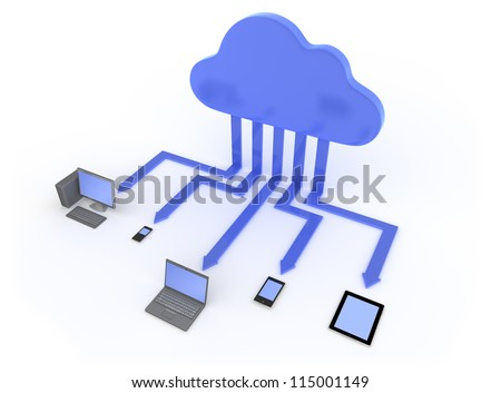 Connected to the Cloud 3D illustration showing cloud service enabled devices Isolated on White Background