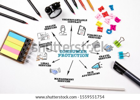Consumer protection. Goods, services, health and the law concept. Chart with keywords and icons #1559551754
