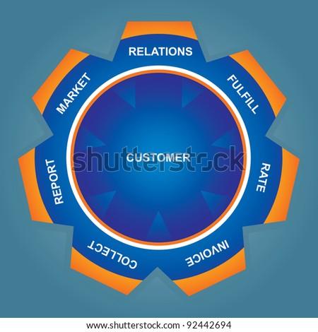 Contact Relationship Management software structure diagram - bitmap version