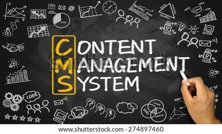 content management system concept handwritten on blackboard