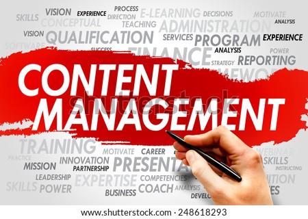 Content Management word cloud, business concept
