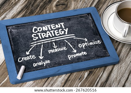 content strategy concept diagram hand drawing on blackboard