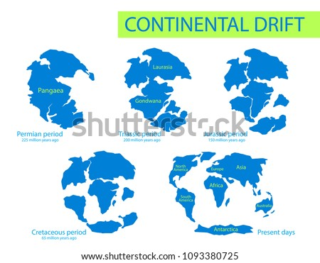 Continental drift. Illustration of Pangaea, Laurasia, Gondwana, modern continents in flat style. The movement of mainlands on the planet Earth in different periods from 250 MYA to Present.