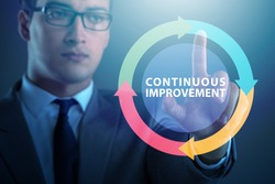 Continuous improvement concept in business
